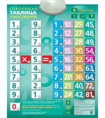 Электронный плакат Знаток Таблица умножения PL-03-UM