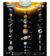 Электронный плакат Знаток Космос PL-13-SPACE