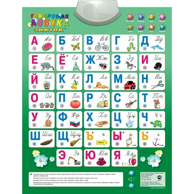 Электронный звуковой плакат Знаток говорящая азбука артикул PL-08-NEWru